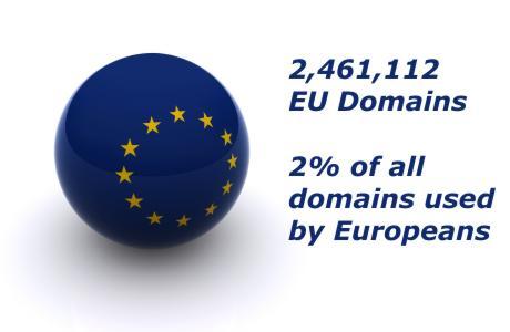 eu_domains.jpg